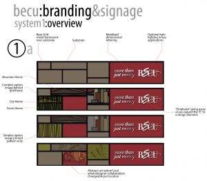 Tiered interior signage grid system