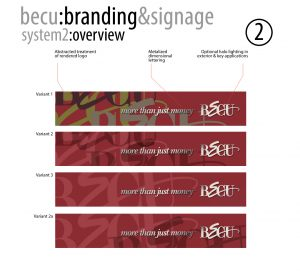 Tiered interior signage program
