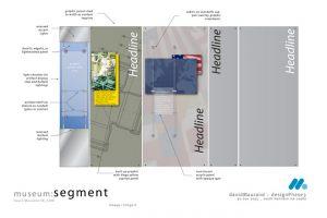 Corporate Museum concept